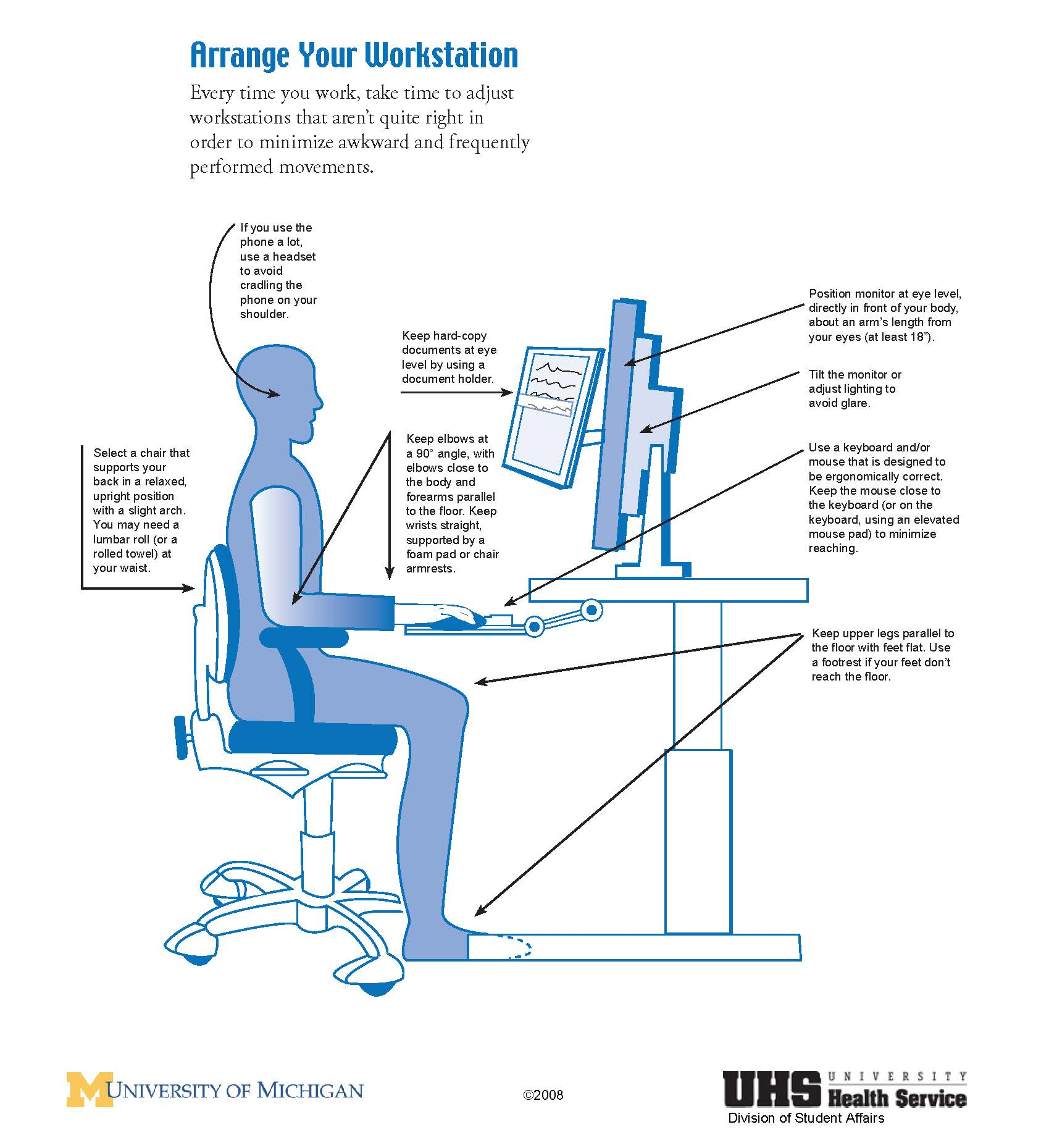 The Benefits Of Computer Ergonomics Encana Events Centre